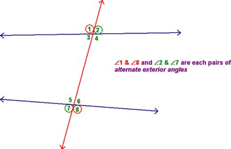 Alternate Interior And Exterior Angles chapter 4 class notes