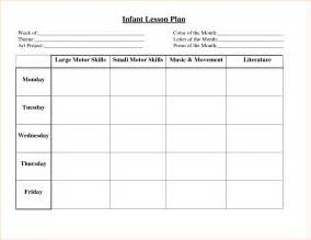 Lesson Plan Template For Infants by 3 Toddler Lesson Plan Templatereport Template Document