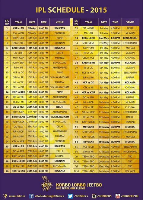 ipl cricket time table 2017 13 best images about cricket on pinterest