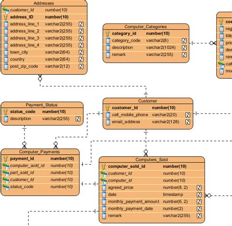 entity relationship diagram tutorial exles exporting database design to excel for mass editing