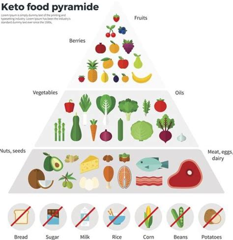 fruit on keto here s why the keto diet was one of the most popular