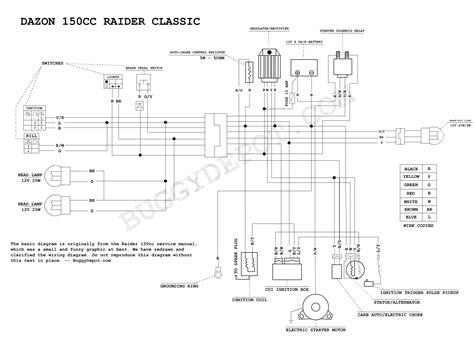 3 speed blower motor wiring diagram inspiration 3 speed