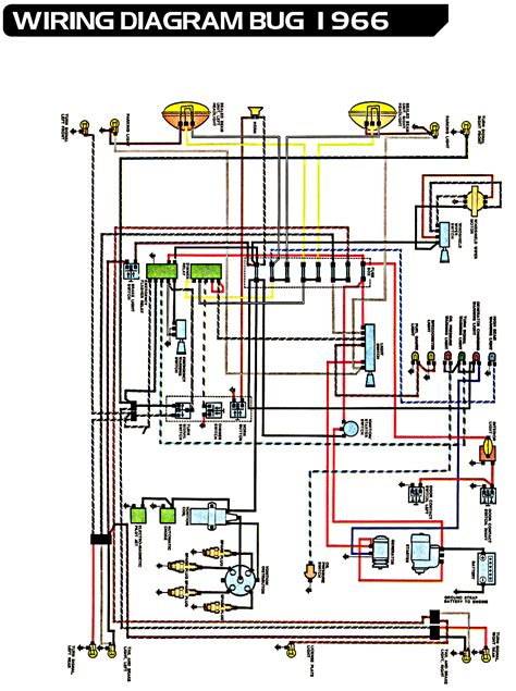 68 vw bug fuse diagram wiring diagrams