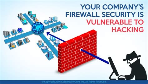 Firewall In Cyber Security For Mba by Your Company S Firewall Security Is Vulnerable To Hacking