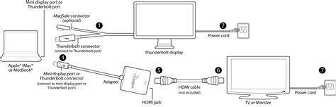 Mba Does Not Recognize Thunderbolt by Rocketfish Mini Display Port To Hdmi Adapter Rf A