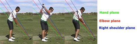 two plane swing how to move the arms