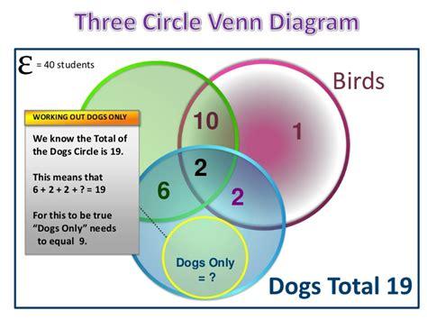 how to do venn diagrams with 3 circles three circle venn diagrams