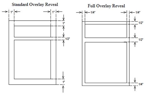 kitchen cabinet face frame dimensions standard vs full overlay reveal cabinetry pinterest