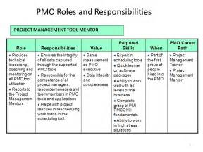 Pmo Responsibilities by Roles And Responsibilities Ppt