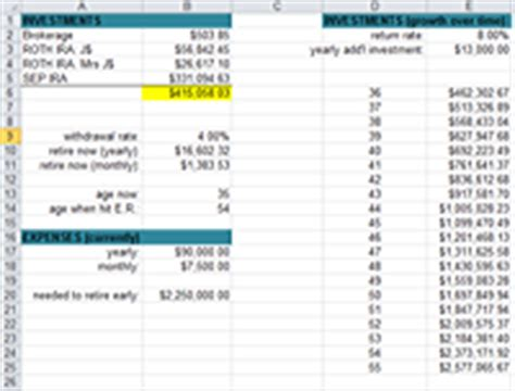best free budget templates spreadsheets budgeting