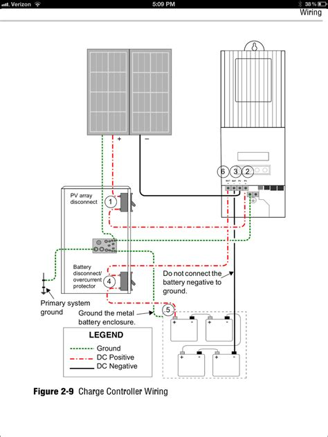 lithonia lighting led wiring diagram wiring diagrams