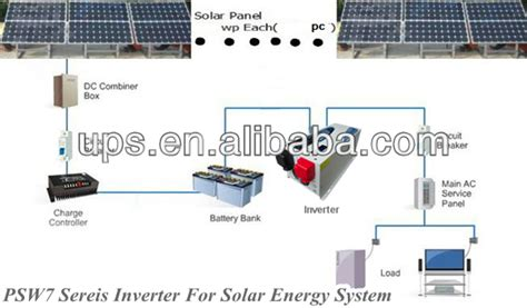 is house wiring ac or dc is house wiring ac or dc 28 images psw7 sine wave inverter ups 3000w with charger