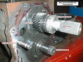 ram nv4500 specifications