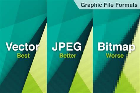 eps format vs jpeg vector vs jpeg and bitmap graphics clash graphics