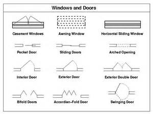 architectural electrical symbols for floor plans image detail for windows and doors electrical structural assignment readings schedule arch