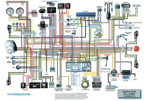Installation électrique D Une Maison 4227 by Schema Electrique Maison Individuelle Pdf Avie Home