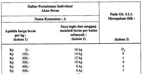 format makalah ugm contoh gurindam tentang hukum contoh two