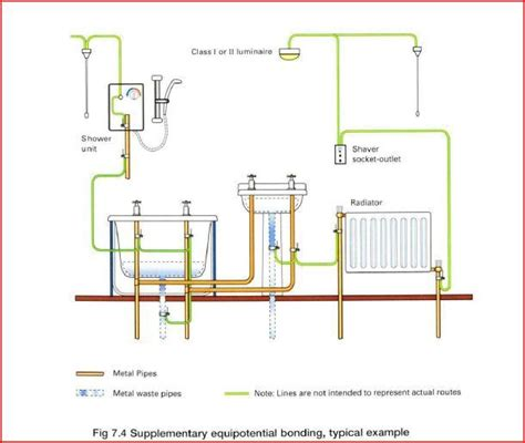 electrical wiring diagrams for residential electrical