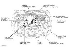 trying to replace knock sensor in 2002 acura mdx have the