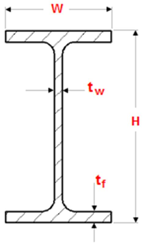 ipe section properties beam