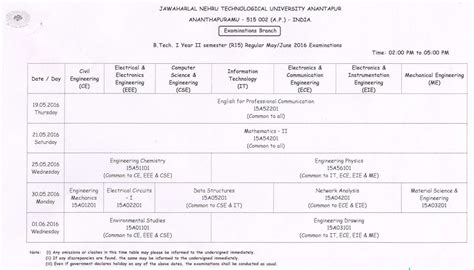 Sem Pls 2 In 1 B jntua b tech 1 2 sem r15 regular exams time table may june 2016