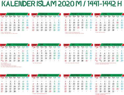 kalender  lengkap jawa