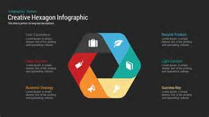 creative hexagon infographic powerpoint keynote template