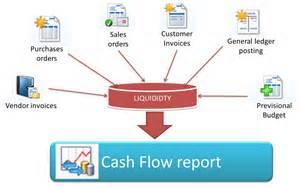 cash flow management setup my financial dynamics ax