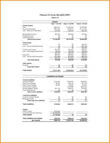 pro forma financial statements template 10 pro forma financial statements template
