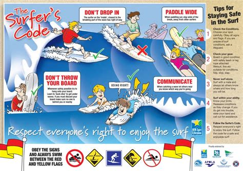 How Safe Is Surfing beginners guide to surf safety surf etiquette sbsboards