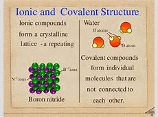 Naming Ionic and Covalent Compounds Carbon Tetrachloride Molecule