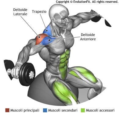esercizi da fare a casa uomo esercizi addominali da fare a casa uomo allenamento