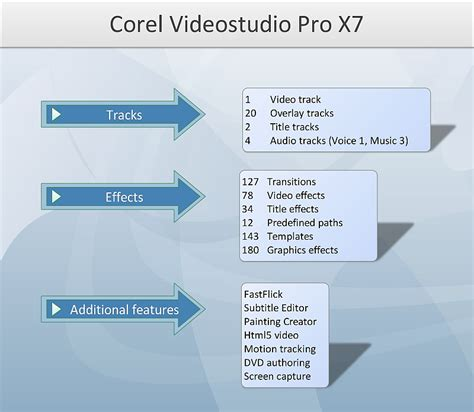 corel draw x7 kickass corel videostudio pro x7 32 bit kickass