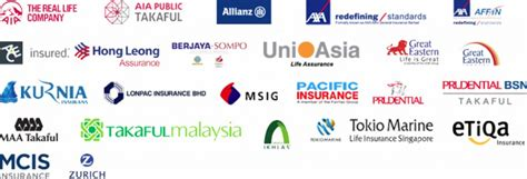 house insurance companies list auto insurance companies malaysia 44billionlater