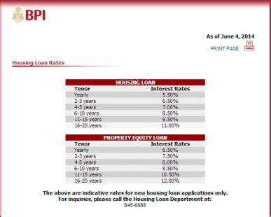 house loan bpi bpi housing loan 28 images easy step for successful