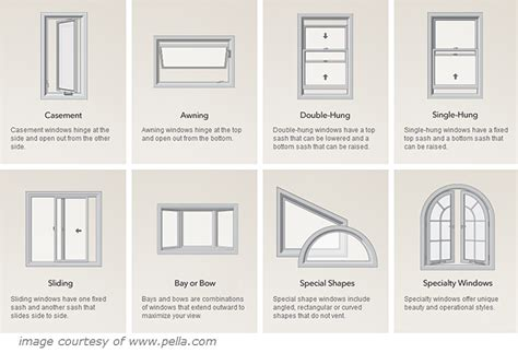 window options for houses window options for varying home styles part 1