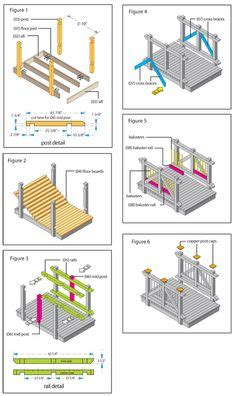 footbridge plans 1000 images about footbridge on pinterest stainless steel cable railing cable railing and