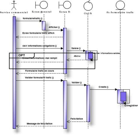 diagramme de classe de conception pour chaque cas d utilisation memoire conception d une application web de suivi