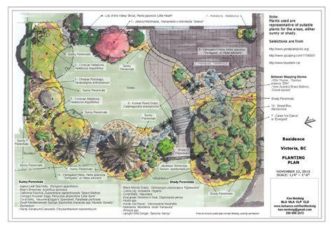 Landscape Design Pro Sketchup Pro For Landscape Design On Behance