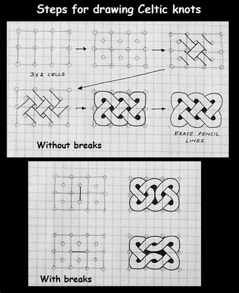 pattern drawing using c c for celtic knots drawing tutorials pinterest