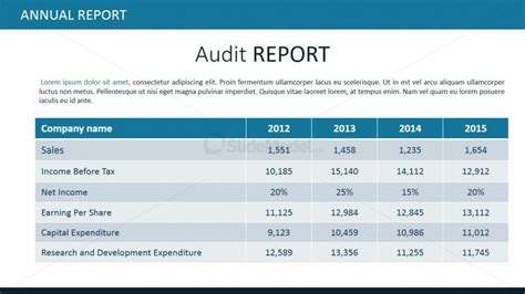 Powerpoint Table For Audit Report Slidemodel Financial Report Powerpoint Presentation Template