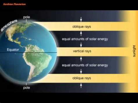 spring equinox  march  youtube