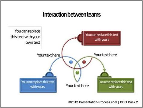 Relationship Diagram Using Powerpoint Arc Tool Relationship Map Template Powerpoint