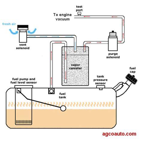 outboard motor repair in baton rouge evap sensor check engine light americanwarmoms org