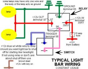 light bar relay for nomad 1600 suggestions about smart switch