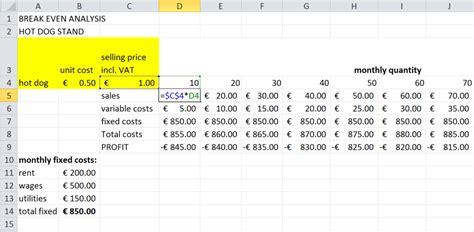 Even Analysis Spreadsheet by Sle Even Analysis Spreadsheet Buff
