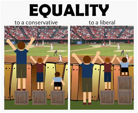 Equality Meme - the evolution of the quot baseball game equality quot meme boing
