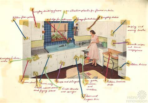 kitchen remodel meme kitchen design