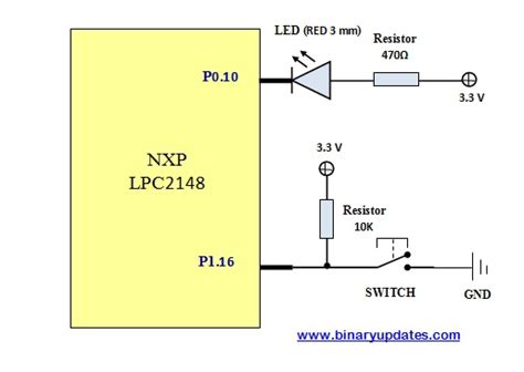 add switch to arm7 lpc2148 binaryupdates