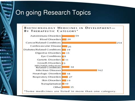 dissertation topics in biotechnology biotechnology thesis topics 28 images science
